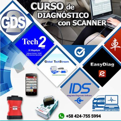 Curso Scanners_700x700_low